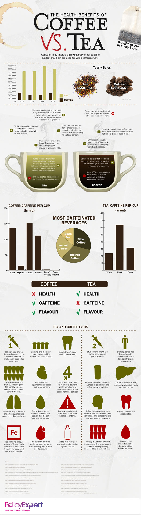 Coffee_vs_Tea_Infographic
