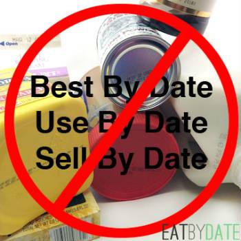 Eat by Date