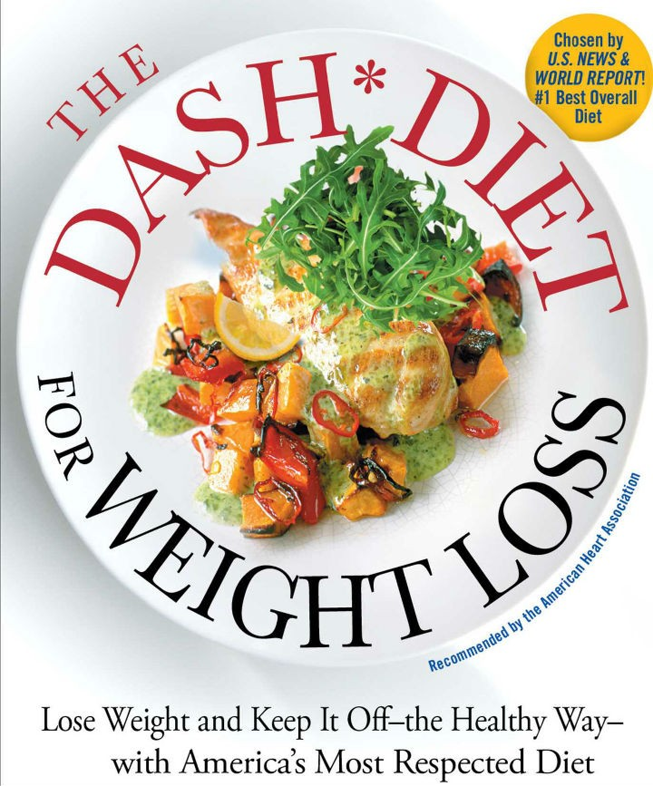 dash diet - 10 Popular Diet Plans to Reduce Weight